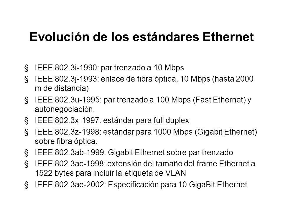 Evolución de los estándares Ethernet §IEEE 802.3i-1990: par trenzado a 10 Mbps §IEEE 802.3j-1993: enlace de fibra óptica, 10 Mbps (hasta 2000 m de distancia) §IEEE 802.3u-1995: par trenzado a 100 Mbps (Fast Ethernet) y autonegociación.
