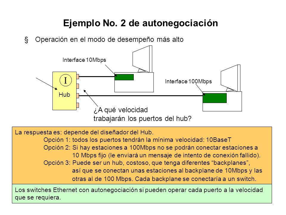 Ejemplo No. 1 de autegociación §Un nodo del enlace no tiene autonegociación Si una interface Ethernet 10/100 con autonegociación es conectada a un hub