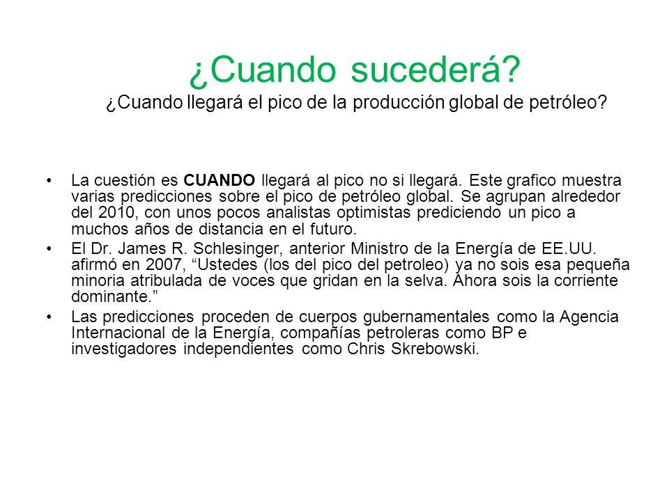 ¿Cuando sucederá? ¿Cuando llegará el pico de la producción global de petróleo? La cuestión es CUANDO llegará al pico no si llegará. Este grafico muest
