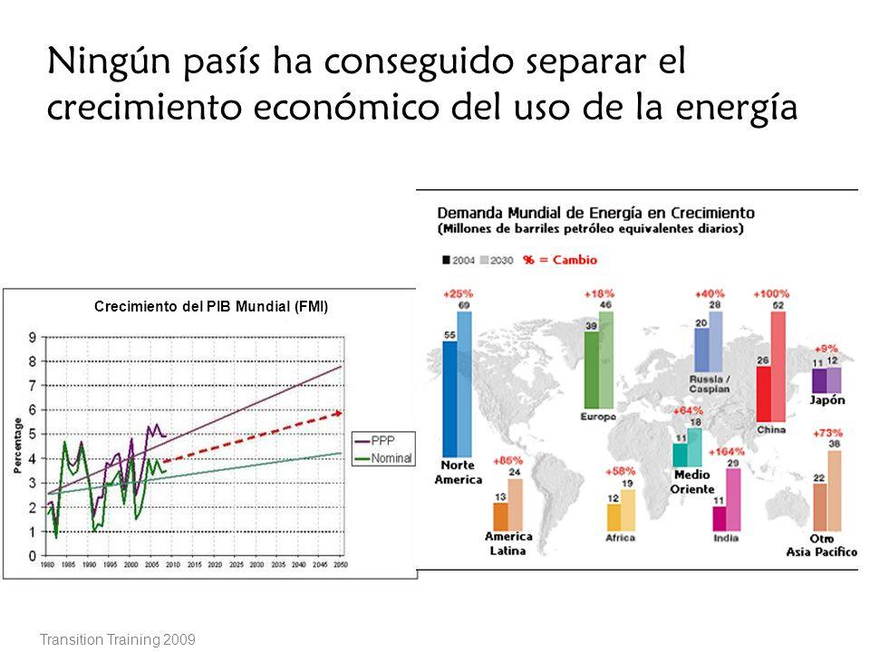 Ningún pasís ha conseguido separar el crecimiento económico del uso de la energía Transition Training 2009 Crecimiento del PIB Mundial (FMI)