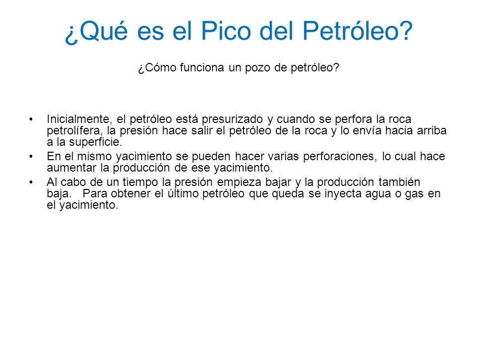 ¿Qué es el Pico del Petróleo? ¿Cómo funciona un pozo de petróleo? Inicialmente, el petróleo está presurizado y cuando se perfora la roca petrolífera,