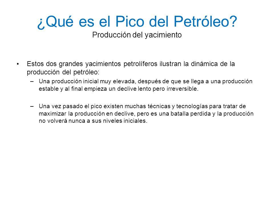 Estos dos grandes yacimientos petrolíferos ilustran la dinámica de la producción del petróleo: –Una producción inicial muy elevada, después de que se