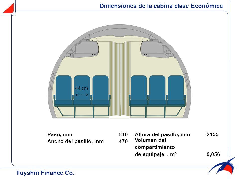 Dimensiones de la cabina clase Económica 44 cm Paso, mm 810 Ancho del pasillo, mm470 Altura del pasillo, mm 2155 Volumen del compartimiento de equipaj