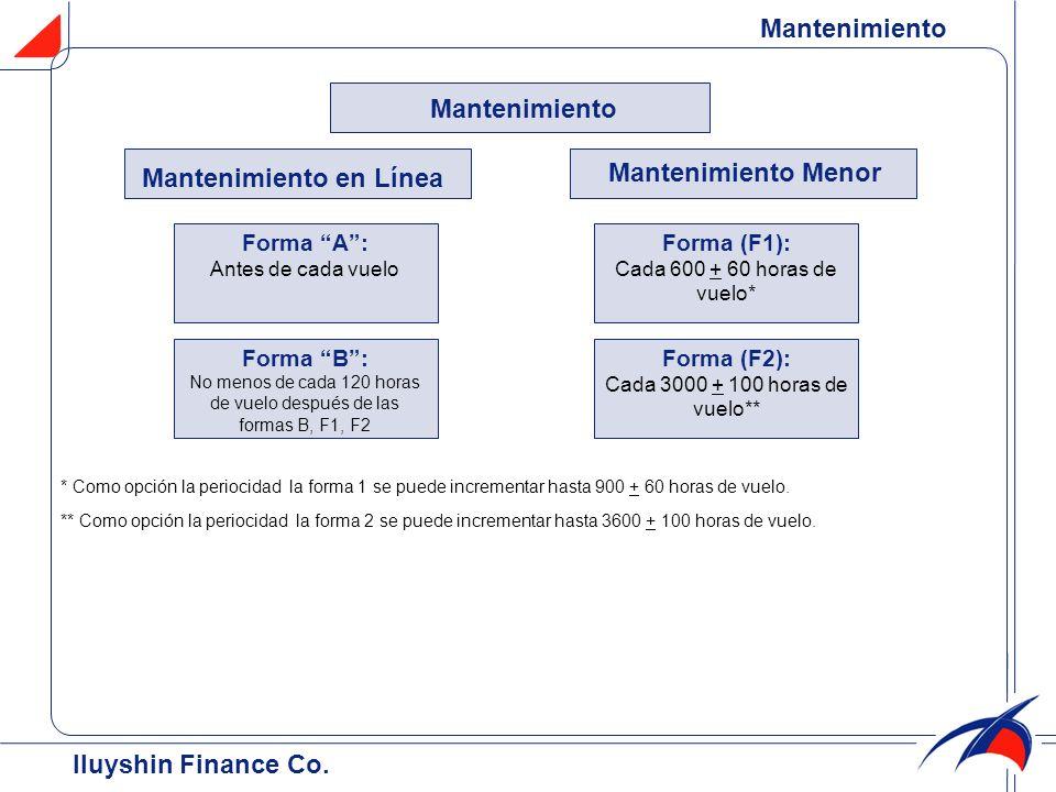 Iluyshin Finance Co. Forma B: No menos de cada 120 horas de vuelo después de las formas B, F1, F2 Mantenimiento Mantenimiento en Línea Mantenimiento M