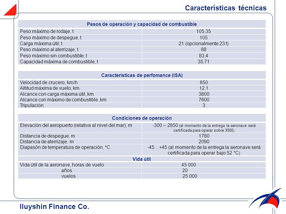 Iluyshin Finance Co. Características técnicas Pesos de operación y capacidad de combustible Peso máximo de rodaje, t105,35 Peso máximo de despegue, t1