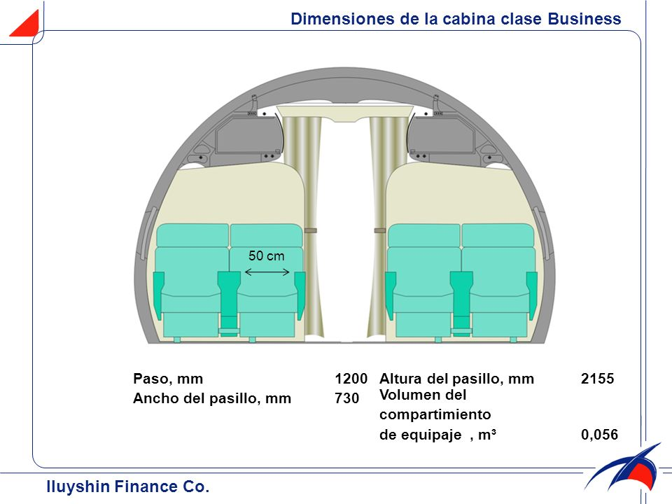 Iluyshin Finance Co. Dimensiones de la cabina clase Business Paso, mm 1200 Ancho del pasillo, mm730 50 cm Altura del pasillo, mm 2155 Volumen del comp