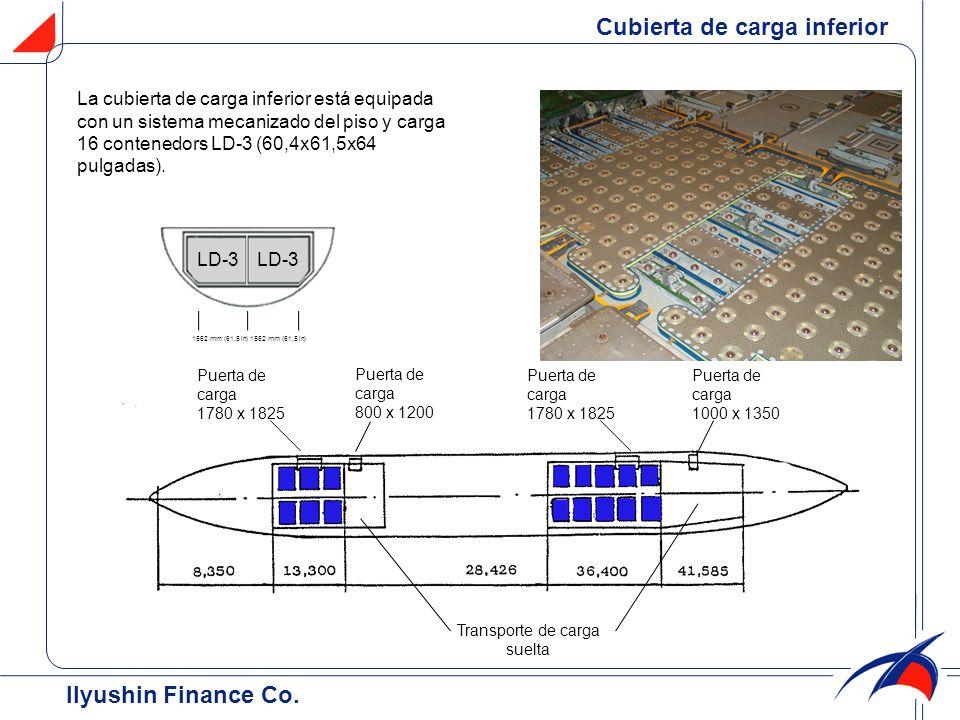 Puerta de carga 1780 x 1825 Puerta de carga 800 x 1200 Puerta de carga 1780 x 1825 Puerta de carga 1000 x 1350 Cubierta de carga inferior La cubierta