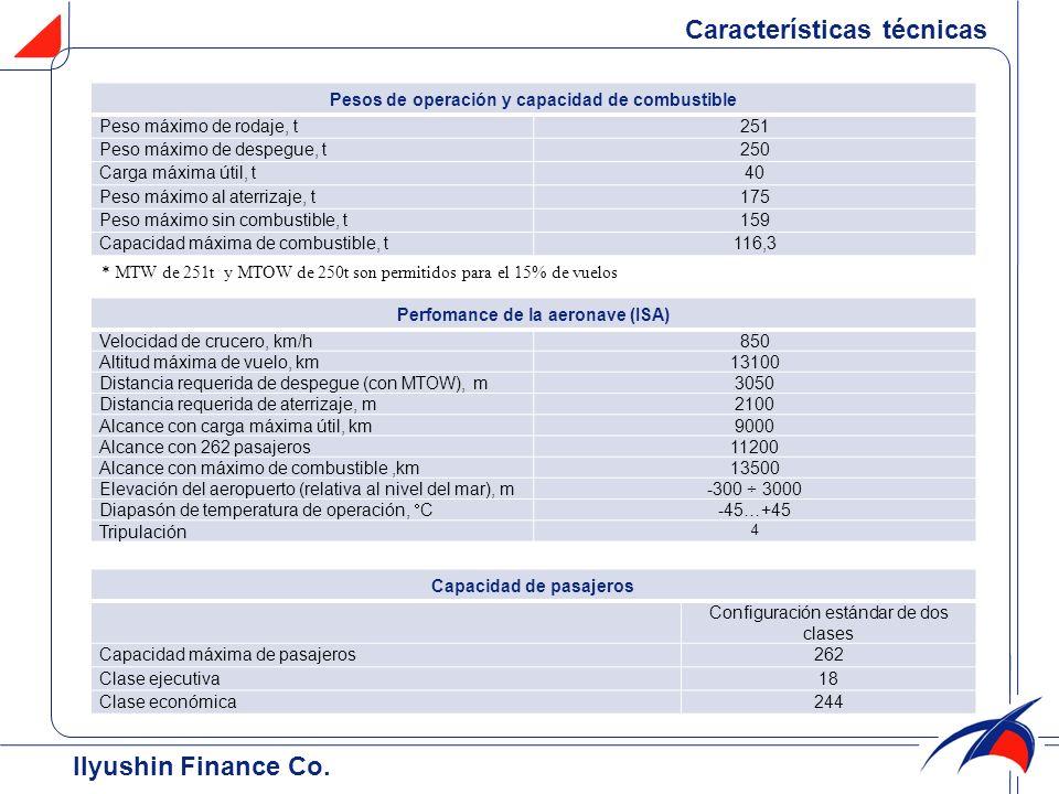 Pesos de operación y capacidad de combustible Peso máximo de rodaje, t251 Peso máximo de despegue, t250 Carga máxima útil, t40 Peso máximo al aterriza