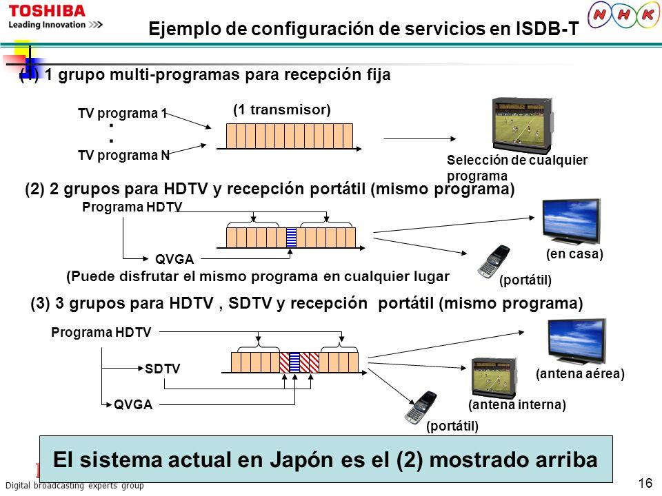 Digital broadcasting experts group 16. (portátil) Ejemplo de configuración de servicios en ISDB-T (1) 1 grupo multi-programas para recepción fija TV p