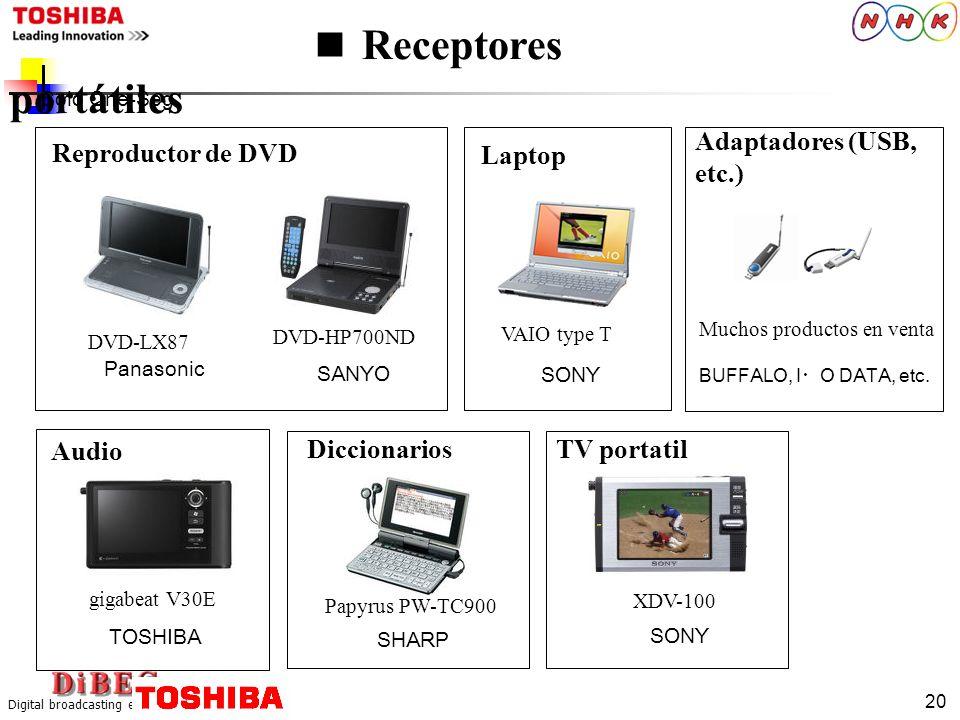Digital broadcasting experts group 20 Receptores portátiles DVD-HP700ND DVD-LX87 Papyrus PW-TC900 XDV-100 gigabeat V30E Reproductor de DVD Panasonic S