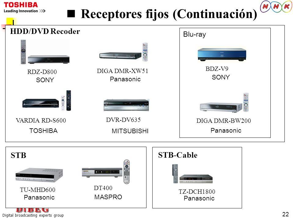 Digital broadcasting experts group 22 Receptores fijos (Continuación) RDZ-D800 BDZ-V9 DIGA DMR-XW51 DIGA DMR-BW200 VARDIA RD-S600 TZ-DCH1800 TU-MHD600