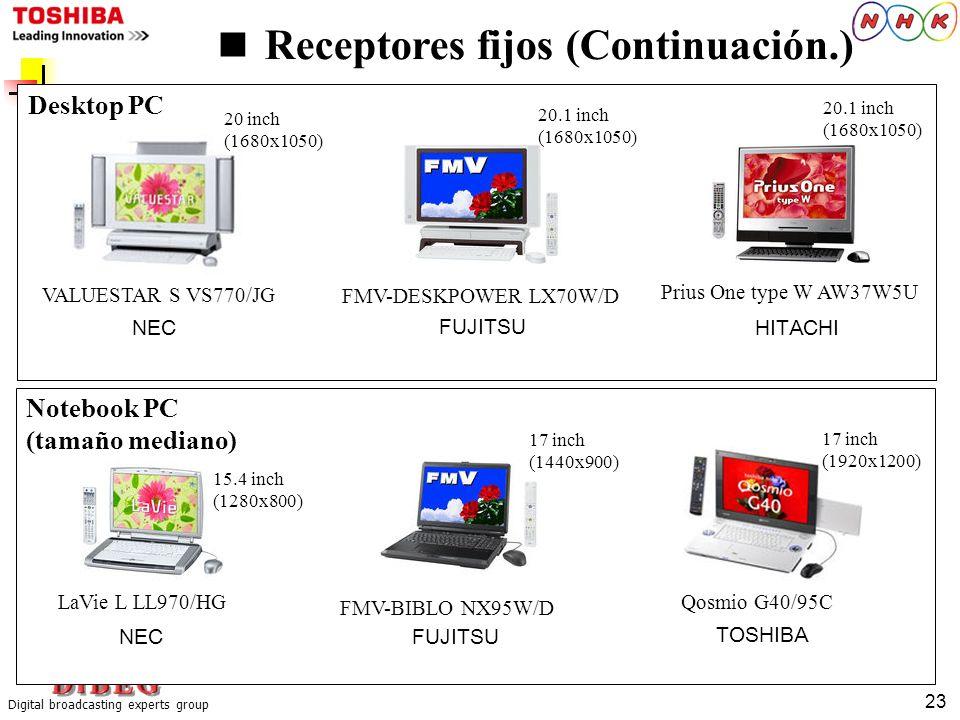 Digital broadcasting experts group 23 Receptores fijos (Continuación.) Desktop PC NEC VALUESTAR S VS770/JG FMV-DESKPOWER LX70W/D FUJITSU Prius One typ