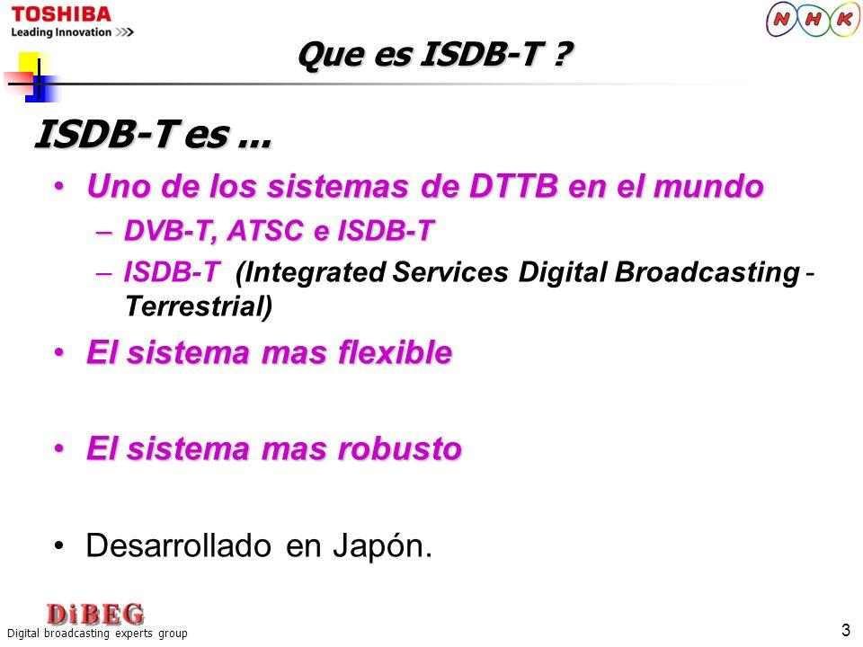 Digital broadcasting experts group 3 Que es ISDB-T ? Uno de los sistemas de DTTB en el mundoUno de los sistemas de DTTB en el mundo –DVB-T, ATSC e ISD