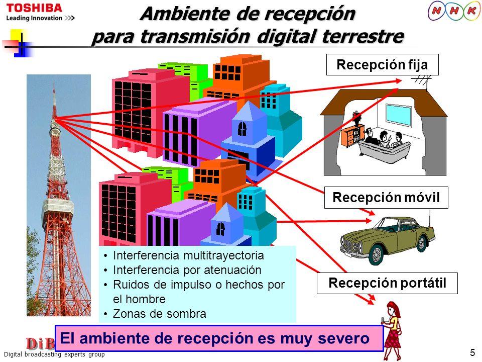 Digital broadcasting experts group 5 Ambiente de recepción para transmisión digital terrestre Recepción fija Interferencia multitrayectoria Interferen