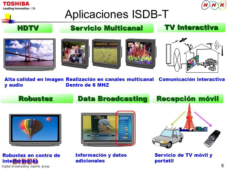 Digital broadcasting experts group 6 Aplicaciones ISDB-T HDTV Servicio Multicanal Data Broadcasting TV Interactiva Información y datos adicionales Rea