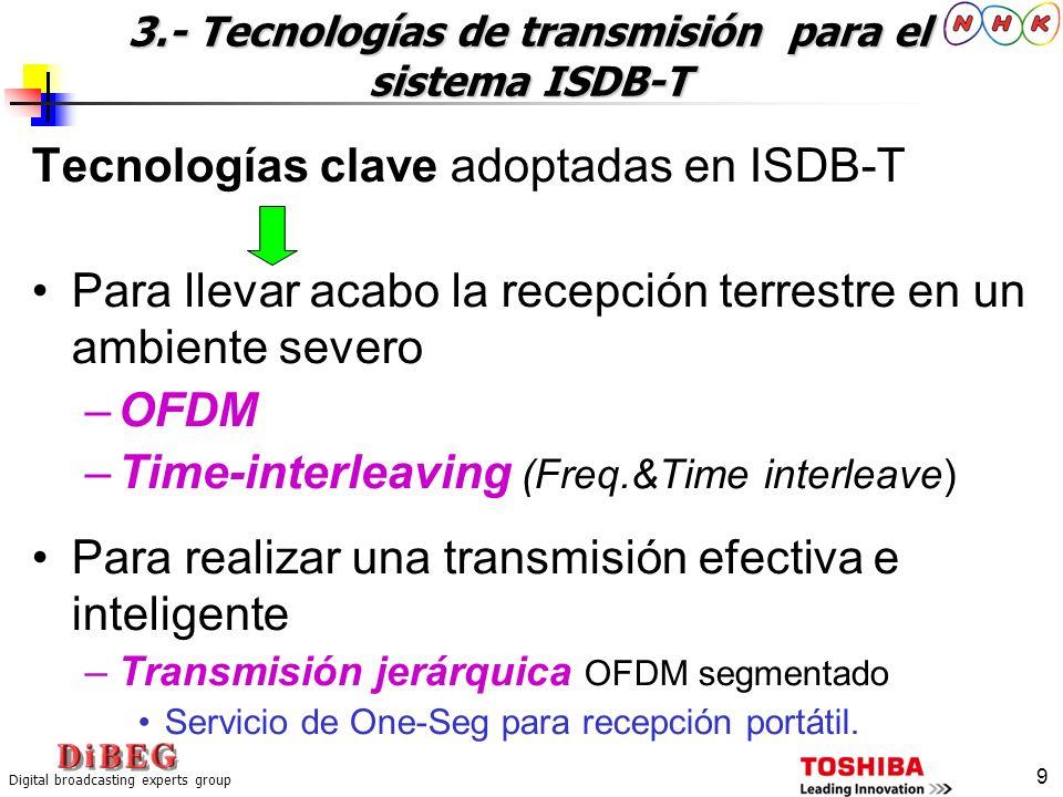 Digital broadcasting experts group 9 3.- Tecnologías de transmisión para el sistema ISDB-T Tecnologías clave adoptadas en ISDB-T Para llevar acabo la
