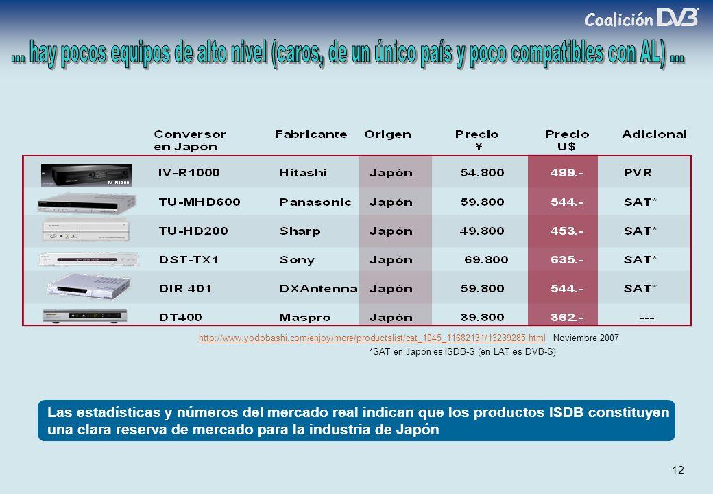 Coalición 12 http://www.yodobashi.com/enjoy/more/productslist/cat_1045_11682131/13239285.htmlhttp://www.yodobashi.com/enjoy/more/productslist/cat_1045_11682131/13239285.html Noviembre 2007 *SAT en Japón es ISDB-S (en LAT es DVB-S) Las estadísticas y números del mercado real indican que los productos ISDB constituyen una clara reserva de mercado para la industria de Japón