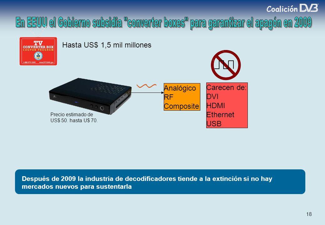 Coalición 18 Analógico RF Composite Carecen de: DVI HDMI Ethernet USB Hasta US$ 1,5 mil millones Precio estimado de US$ 50.