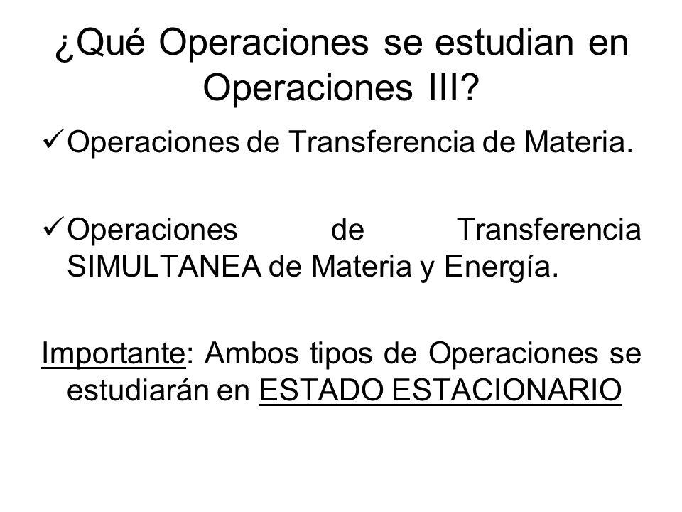 ¿Qué Operaciones se estudian en Operaciones III? Operaciones de Transferencia de Materia. Operaciones de Transferencia SIMULTANEA de Materia y Energía