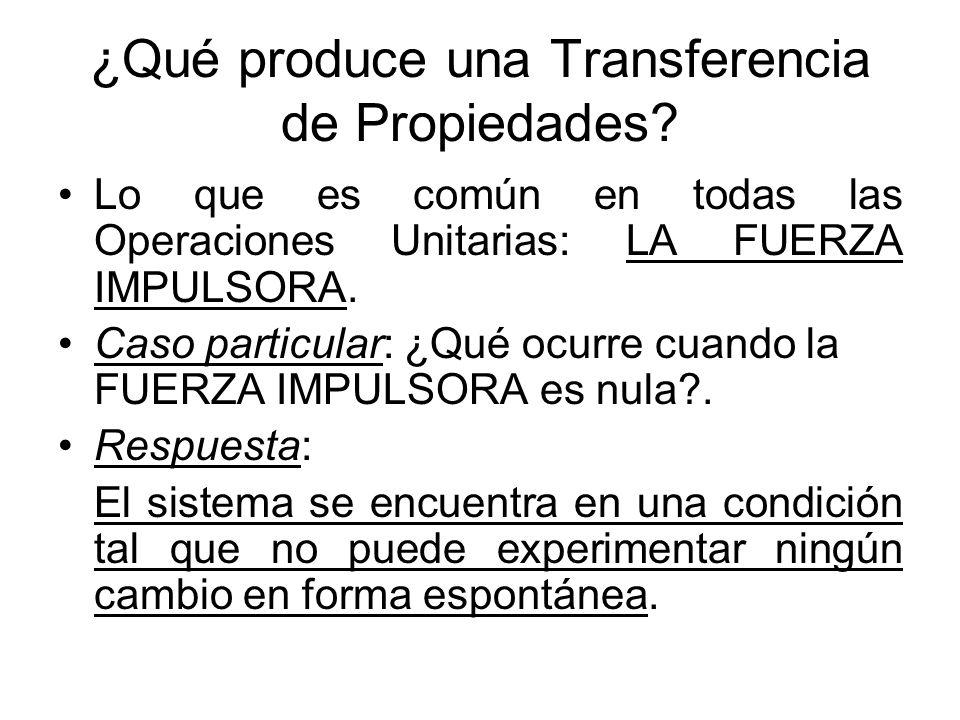 ¿Qué produce una Transferencia de Propiedades? Lo que es común en todas las Operaciones Unitarias: LA FUERZA IMPULSORA. Caso particular: ¿Qué ocurre c