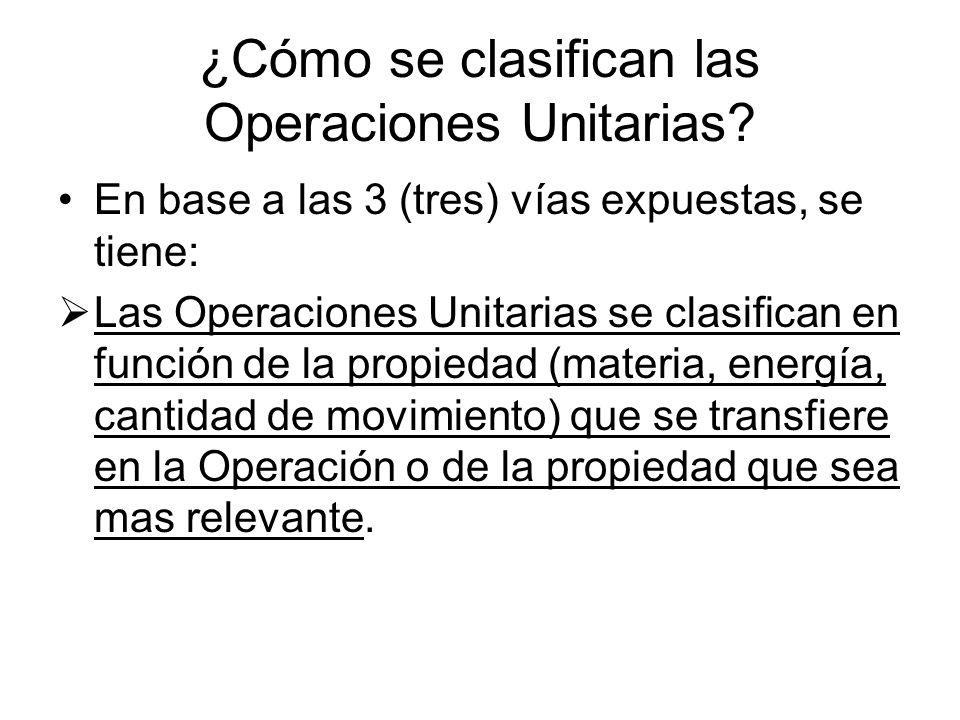 ¿Cómo se clasifican las Operaciones Unitarias? En base a las 3 (tres) vías expuestas, se tiene: Las Operaciones Unitarias se clasifican en función de