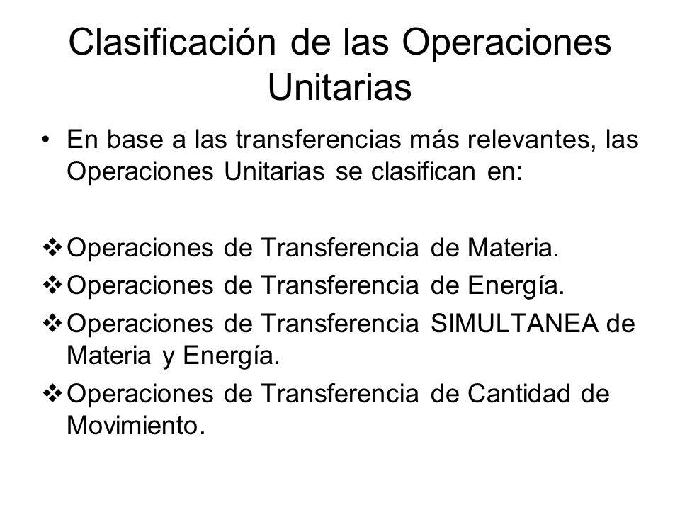 Clasificación de las Operaciones Unitarias En base a las transferencias más relevantes, las Operaciones Unitarias se clasifican en: Operaciones de Tra
