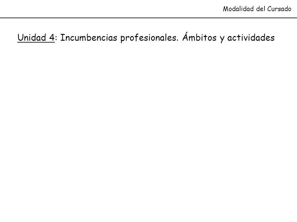 Modalidad del Cursado Unidad 4: Incumbencias profesionales. Ámbitos y actividades