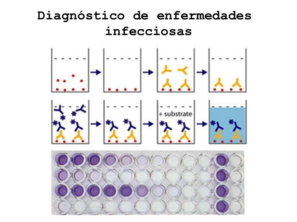 Diagnóstico de enfermedades infecciosas