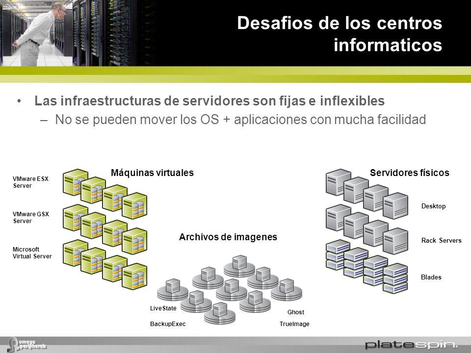 Las infraestructuras de servidores son fijas e inflexibles –No se pueden mover los OS + aplicaciones con mucha facilidad Servidores físicosMáquinas vi