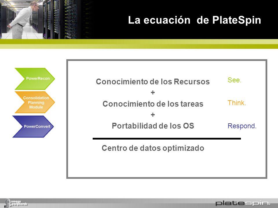 La ecuación de PlateSpin Conocimiento de los Recursos + Conocimiento de los tareas + Portabilidad de los OS Centro de datos optimizado Respond. See. T