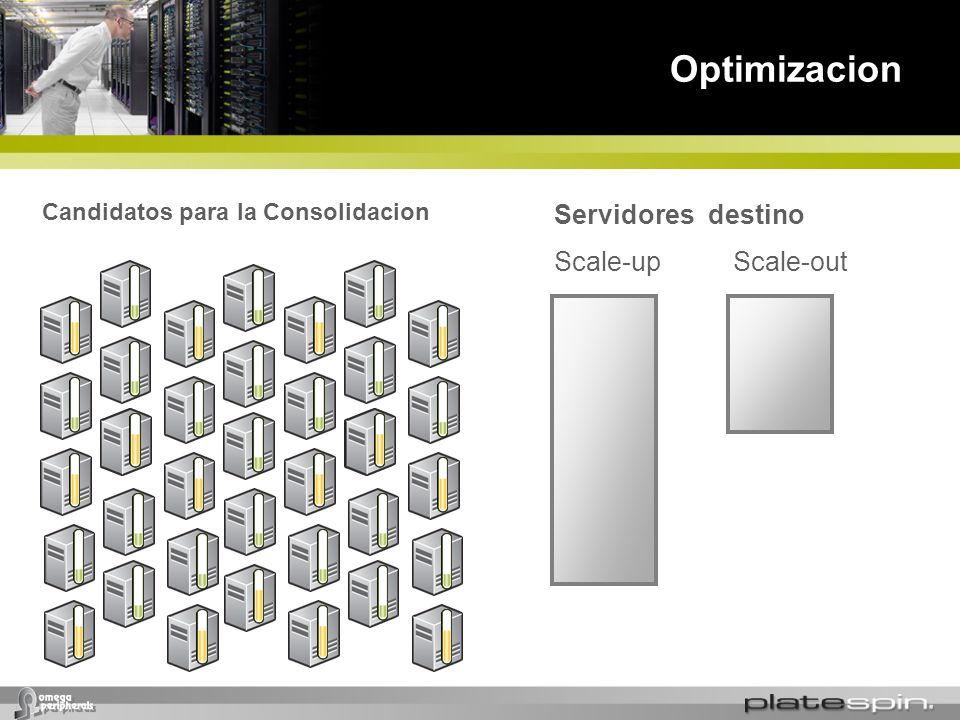 Candidatos para la Consolidacion Servidores destino Scale-up Scale-out Optimizacion