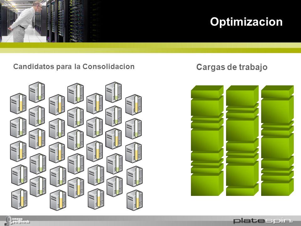 Cargas de trabajo Candidatos para la Consolidacion Optimizacion