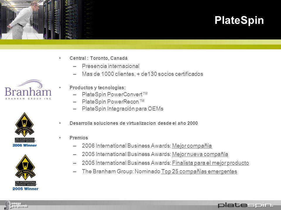 PlateSpin Central : Toronto, Canadá –Presencia internacional –Mas de 1000 clientes, + de130 socios certificados Productos y tecnologías: –PlateSpin Po