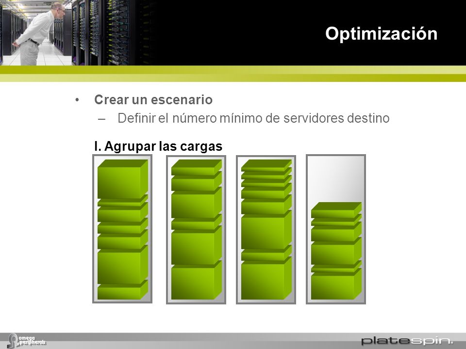 I. Agrupar las cargas Crear un escenario –Definir el número mínimo de servidores destino Optimización