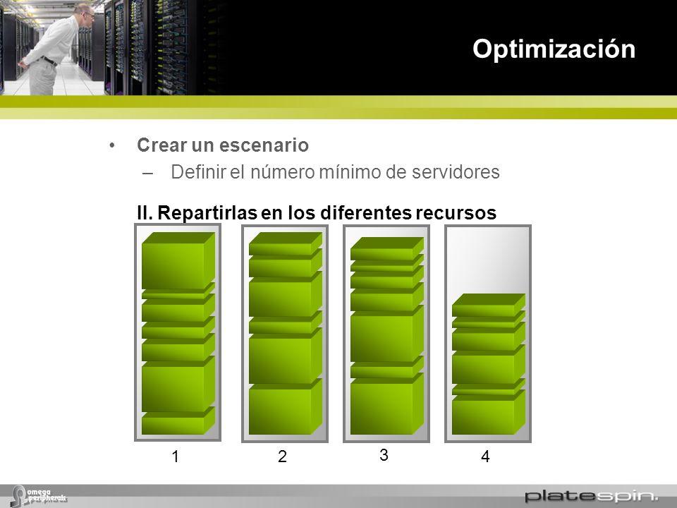 II. Repartirlas en los diferentes recursos 12 3 4 Crear un escenario –Definir el número mínimo de servidores Optimización