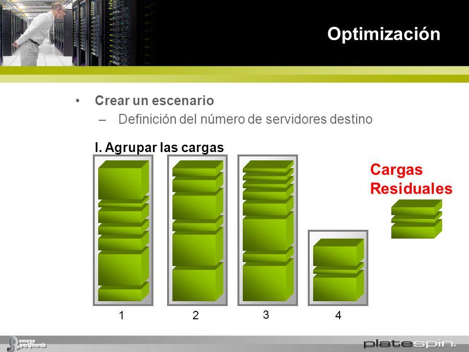 12 3 I. Agrupar las cargas 4 Cargas Residuales Crear un escenario –Definición del número de servidores destino Optimización