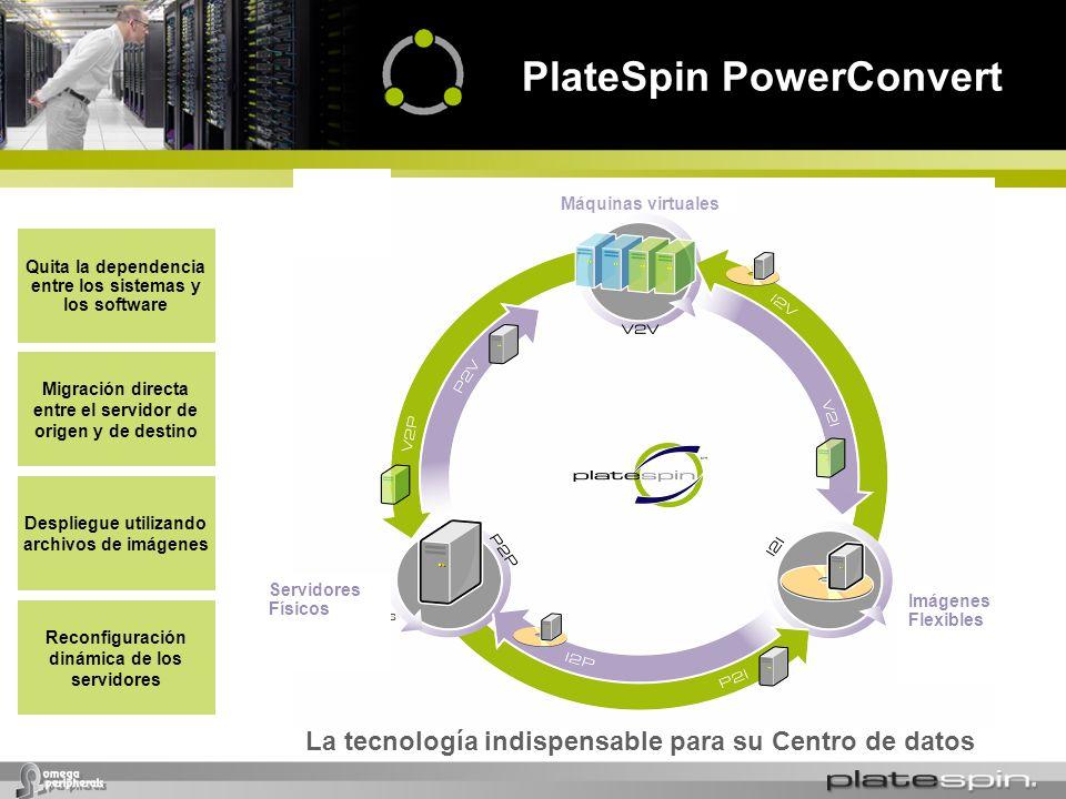 PlateSpin PowerConvert La tecnología indispensable para su Centro de datos Quita la dependencia entre los sistemas y los software Migración directa en