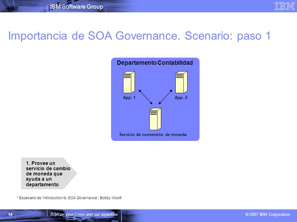 IBM Software Group SOA on your terms and our expertise © 2007 IBM Corporation 14 Servicio de conversión de moneda Departamento Contabilidad App. 1App.