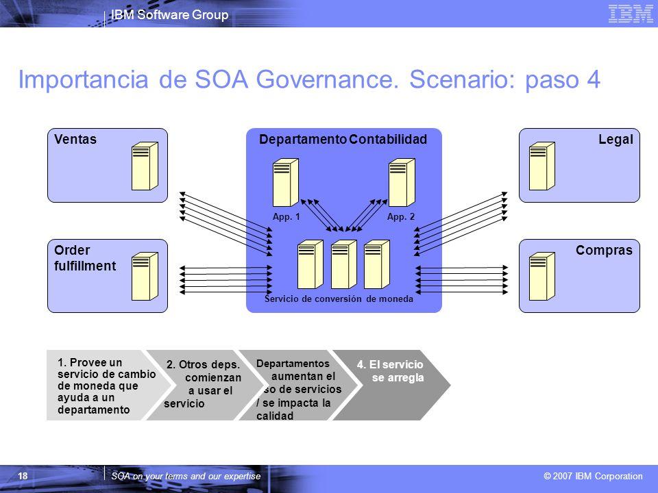 IBM Software Group SOA on your terms and our expertise © 2007 IBM Corporation 18 4. El servicio se arregla Departamento Contabilidad App. 1App. 2 Depa