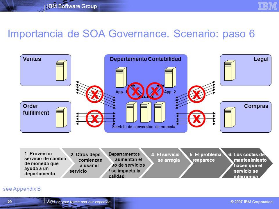 IBM Software Group SOA on your terms and our expertise © 2007 IBM Corporation 20 Departamento Contabilidad App. 1App. 2 Importancia de SOA Governance.