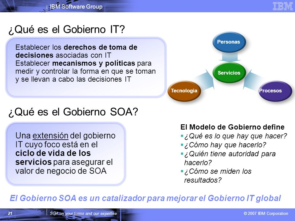 IBM Software Group SOA on your terms and our expertise © 2007 IBM Corporation 21 ¿Qué es el Gobierno IT? El Gobierno SOA es un catalizador para mejora