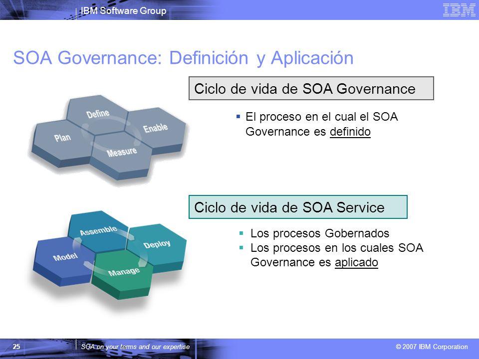 IBM Software Group SOA on your terms and our expertise © 2007 IBM Corporation 25 SOA Governance: Definición y Aplicación Los procesos Gobernados Los p