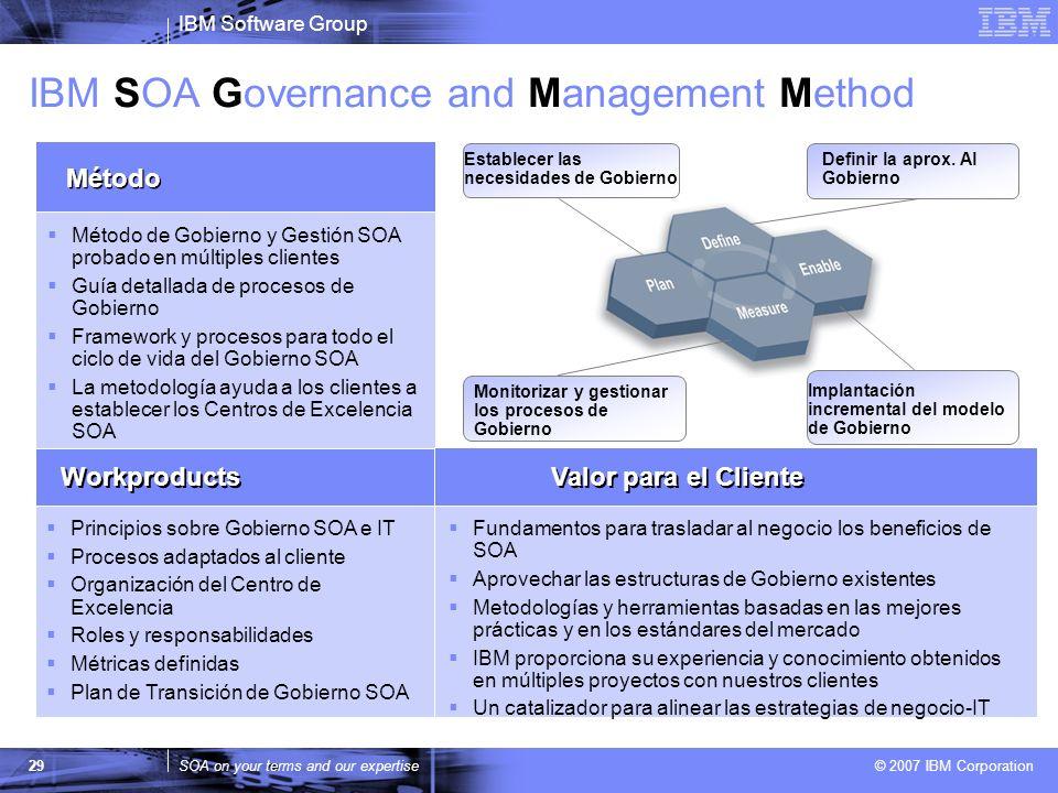 IBM Software Group SOA on your terms and our expertise © 2007 IBM Corporation 29 Definir la aprox. Al Gobierno Monitorizar y gestionar los procesos de