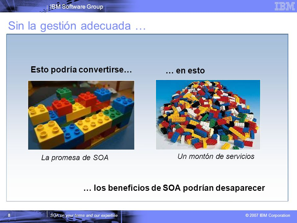 IBM Software Group SOA on your terms and our expertise © 2007 IBM Corporation 8 Esto podría convertirse… … en esto La promesa de SOA Un montón de serv