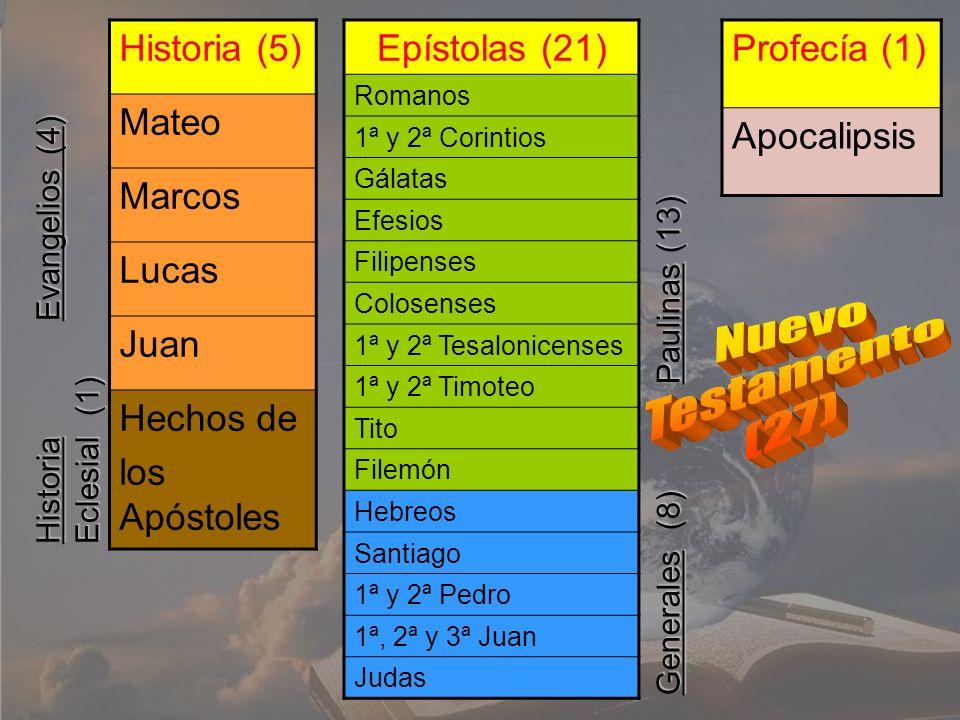 Por su propia impronta Credenciales de la Biblia 1.- Única por su supervivencia