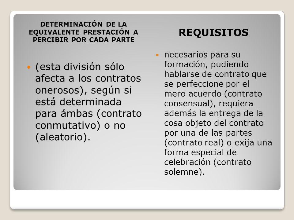 DETERMINACIÓN DE LA EQUIVALENTE PRESTACIÓN A PERCIBIR POR CADA PARTE REQUISITOS (esta división sólo afecta a los contratos onerosos), según si está de