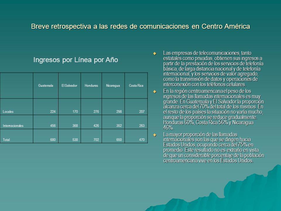 Breve retrospectiva a las redes de comunicaciones en Centro América Las empresas de telecomunicaciones, tanto estatales como privadas, obtienen sus in