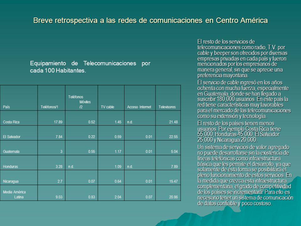 Breve retrospectiva a las redes de comunicaciones en Centro América El resto de los servicios de telecomunicaciones como radio, T.V. por cable y beepe