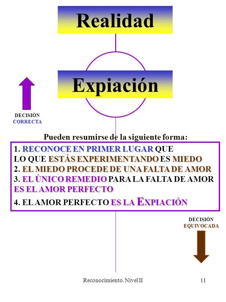 Reconocimiento. Nivel II11 Realidad Expiación RECONOCE EN PRIMER LUGAR 1. RECONOCE EN PRIMER LUGAR QUE ESTÁS EXPERIMENTANDOMIEDO LO QUE ESTÁS EXPERIME
