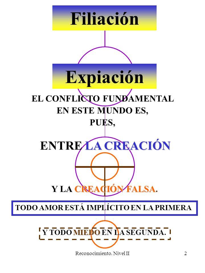 Reconocimiento. Nivel II2 Filiación Expiación EL CONFLICTO FUNDAMENTAL EN ESTE MUNDO ES, PUES, LA CREACIÓN ENTRE LA CREACIÓN CREACIÓN FALSA Y LA CREAC